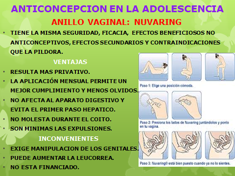 ANTICONCEPCION EN LA ADOLESCENCCIA-36pptx