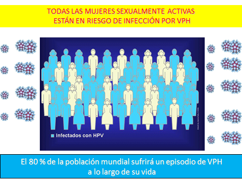 PREVENCION DEL CANCER DE CERVIX-3jpg
