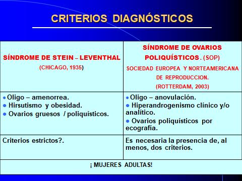 OVARIOS POLIQUISTICOS. CRIYERIOS-1