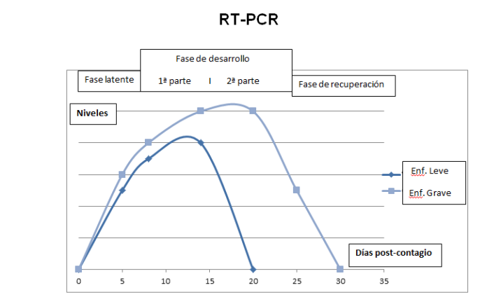 GRAFICA..PCR-23png
